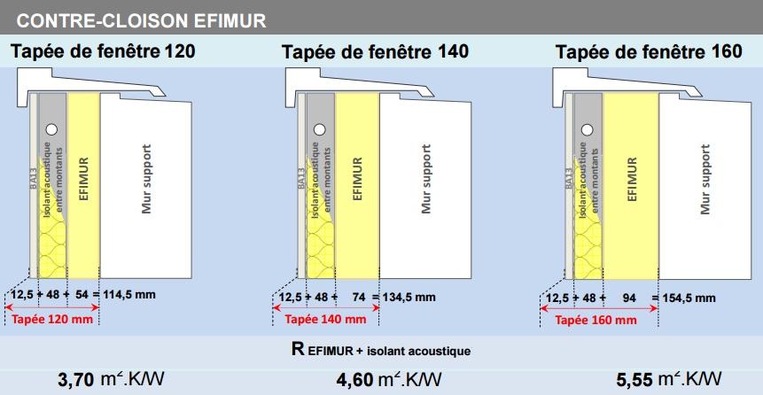 Efisol Appui Pour Efimur 74 Mm Tapée De 140 Mm Vis équerre