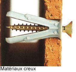 chevilles omnifix molly multi mat riaux bo te de 100. Black Bedroom Furniture Sets. Home Design Ideas