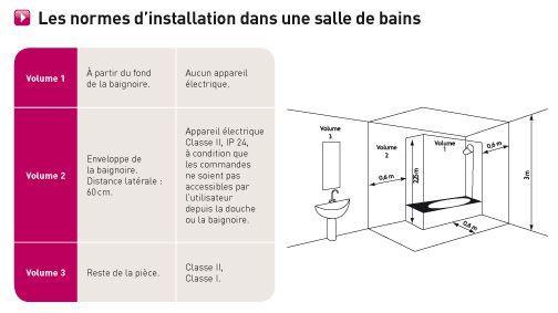 thermor - sèche-serviettes riva 2 électrique - distriartisan - Norme Radiateur Salle De Bain