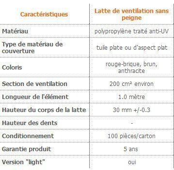 latte-de-ventilation-BWK