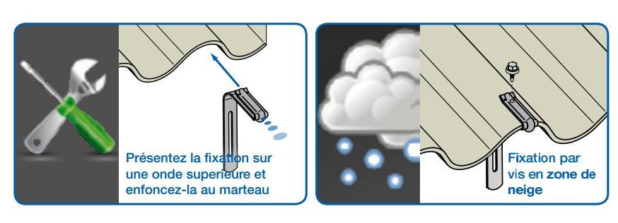 Frenehard et michaux fixation negrafix pour crochet de goutti re fibro ciment fr n hard bo te - Pose plaque fibro ciment ...