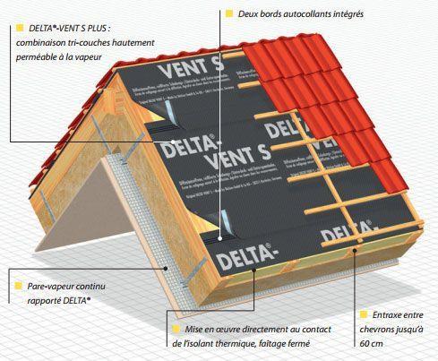 d couvrez l 39 cran de sous toiture delta vent s plus. Black Bedroom Furniture Sets. Home Design Ideas